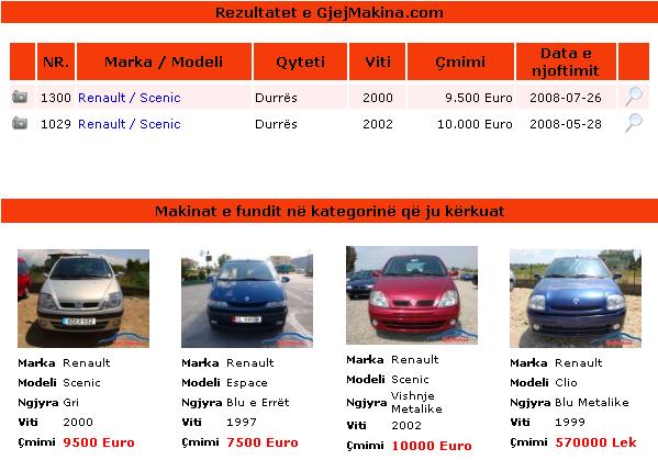 Krahasimi i Makinave para se të blej apo shes makinë